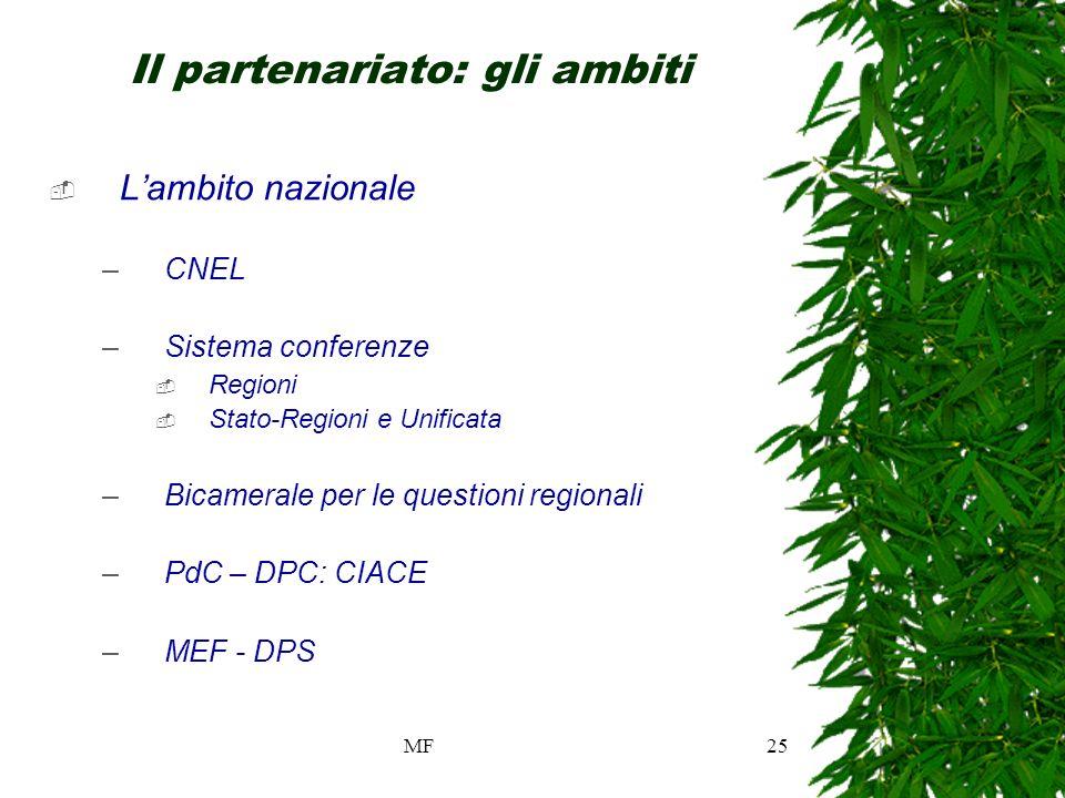 MF25 Il partenariato: gli ambiti Lambito nazionale –CNEL –Sistema conferenze Regioni Stato-Regioni e Unificata –Bicamerale per le questioni regionali –PdC – DPC: CIACE –MEF - DPS