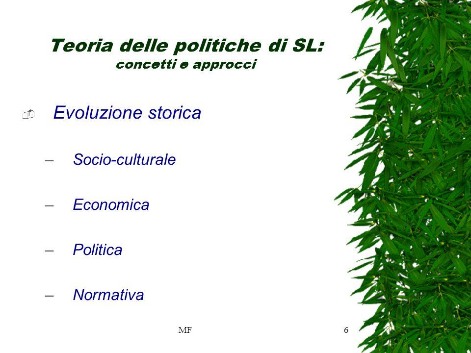 MF6 Teoria delle politiche di SL: concetti e approcci Evoluzione storica –Socio-culturale –Economica –Politica –Normativa