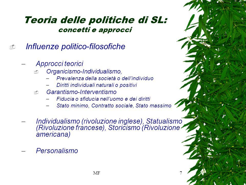 MF18 La multilevel governance: il principio di sostenibilità Sostenibilità dello SL: –Compatibilità ambientale –Compatibilità intragenerazionale –Compatibilità intergenerazionale