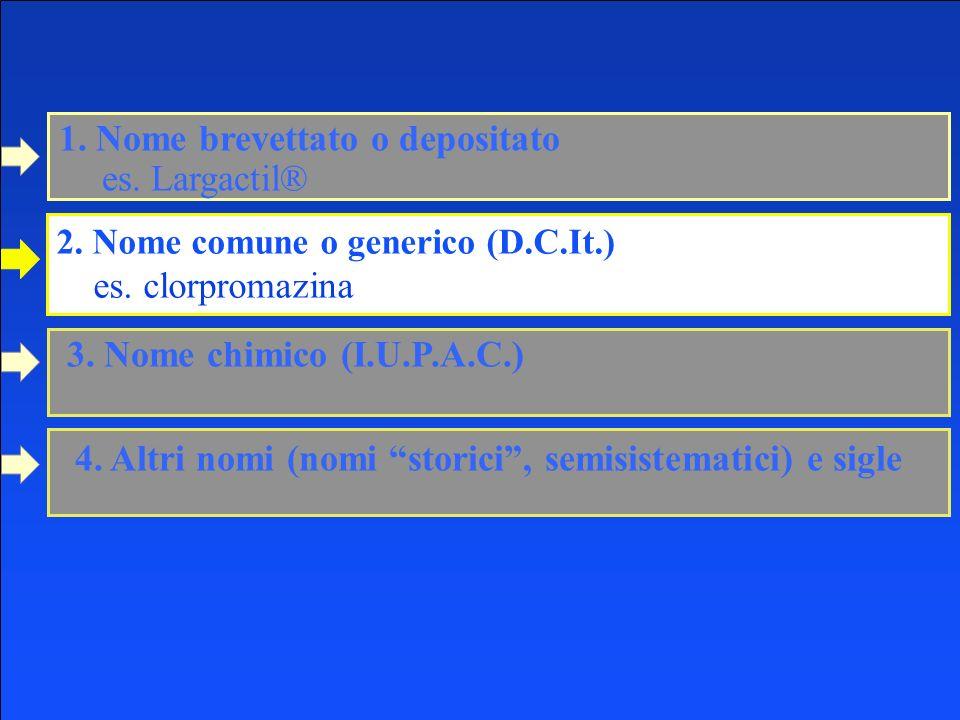 2007-2008 Chimica Farmaceutica e Tossicologica I G. Lentini - Nomenclatura 3. Nome chimico (I.U.P.A.C.) 4. Altri nomi (nomi storici, semisistematici)