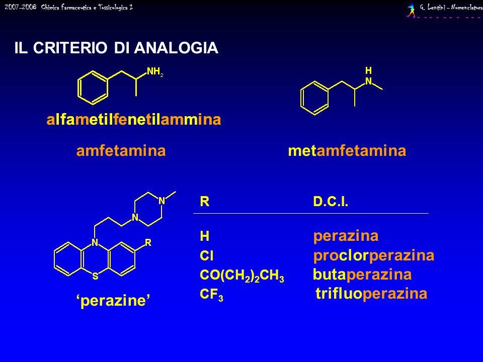 2007-2008 Chimica Farmaceutica e Tossicologica I G. Lentini - Nomenclatura IL CRITERIO DI ANALOGIA alfametilfenetilammina amfetamina metamfetamina R D