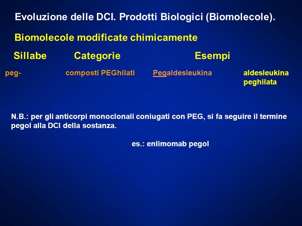 2007-2008 Chimica Farmaceutica e Tossicologica I G. Lentini - Nomenclatura Evoluzione delle DCI. Prodotti Biologici (Biomolecole). Biomolecole modific