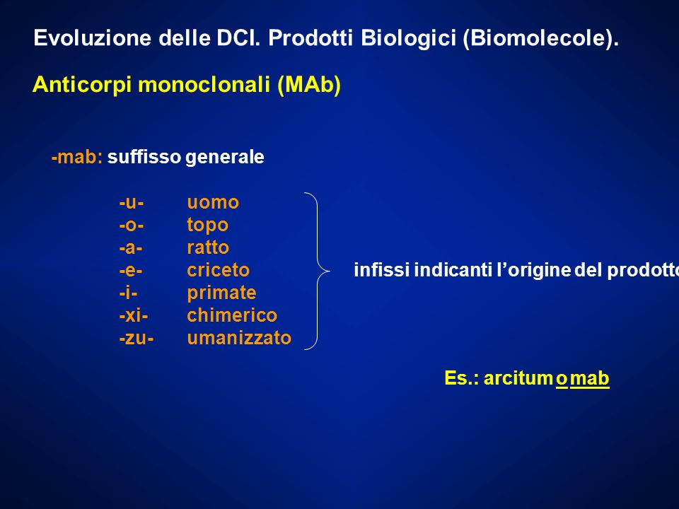 2007-2008 Chimica Farmaceutica e Tossicologica I G. Lentini - Nomenclatura Evoluzione delle DCI. Prodotti Biologici (Biomolecole). Anticorpi monoclona