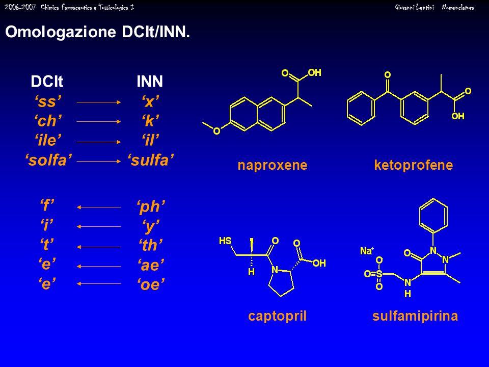 2006-2007 Chimica Farmaceutica e Tossicologica I Giovanni Lentini Nomenclatura Omologazione DCIt/INN. DCIt ss ch ile solfa INN x k il sulfa naproxene