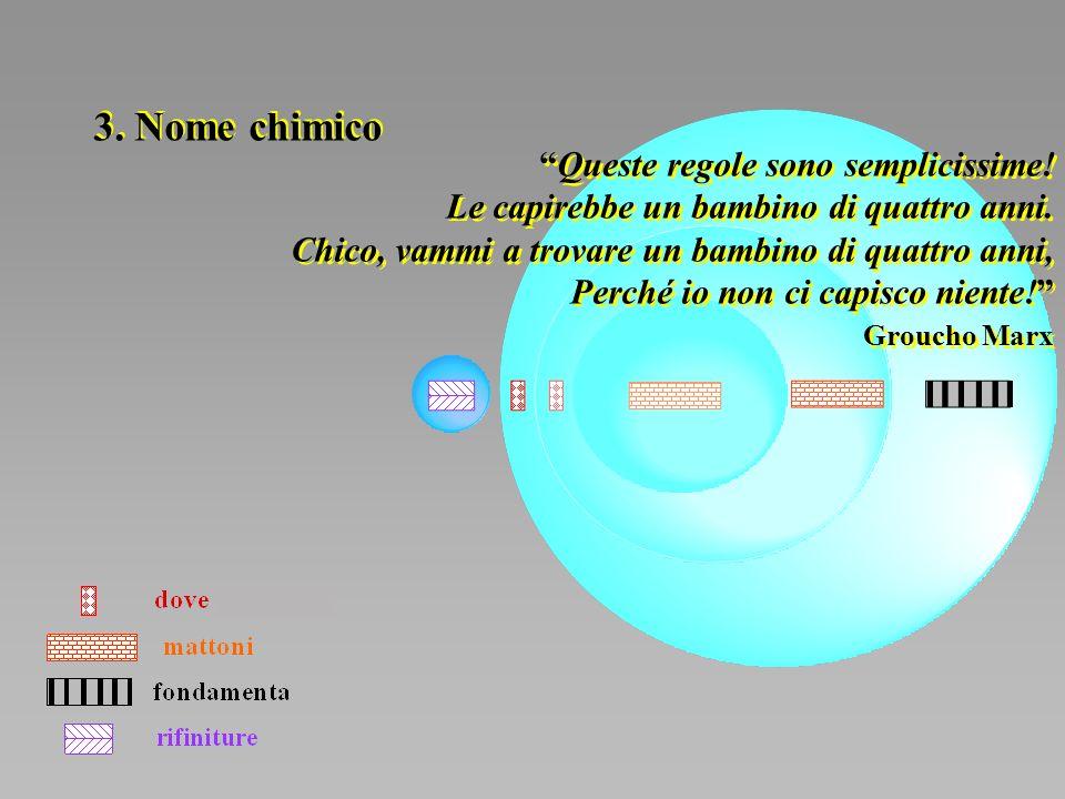 2007-2008 Chimica Farmaceutica e Tossicologica I G. Lentini - Nomenclatura 3. Nome chimico Queste regole sono semplicissime! Le capirebbe un bambino d