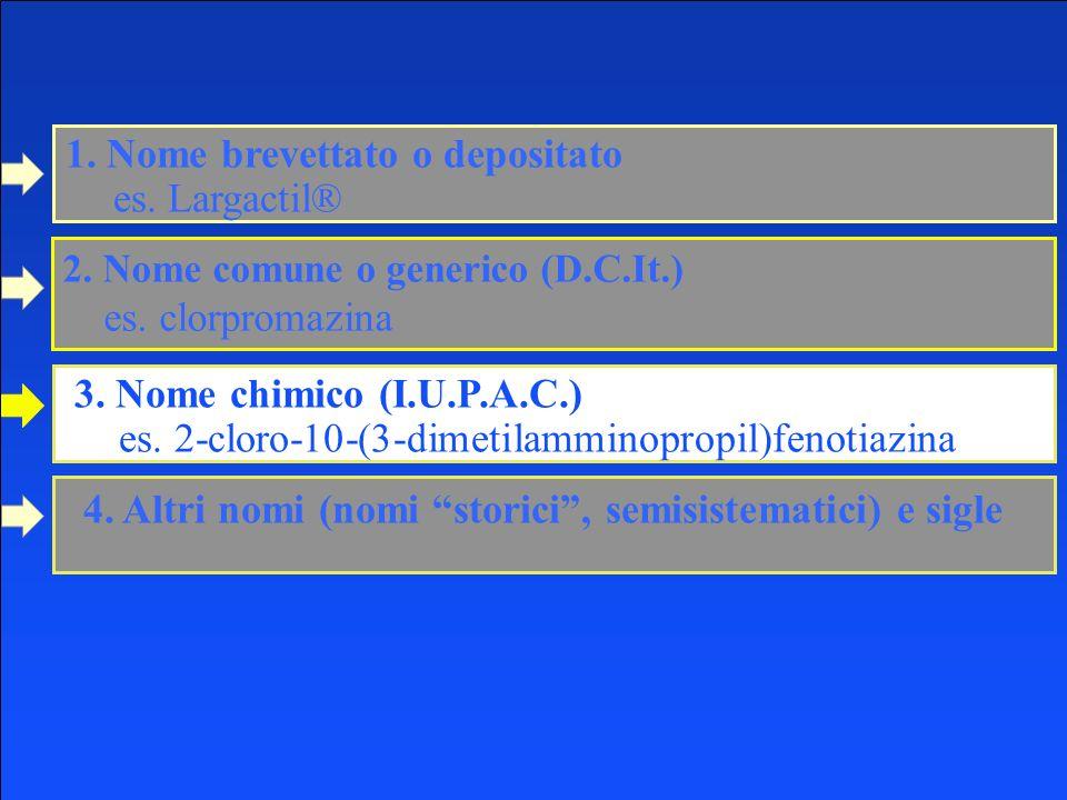 2007-2008 Chimica Farmaceutica e Tossicologica I G. Lentini - Nomenclatura 4. Altri nomi (nomi storici, semisistematici) e sigle 1. Nome brevettato o