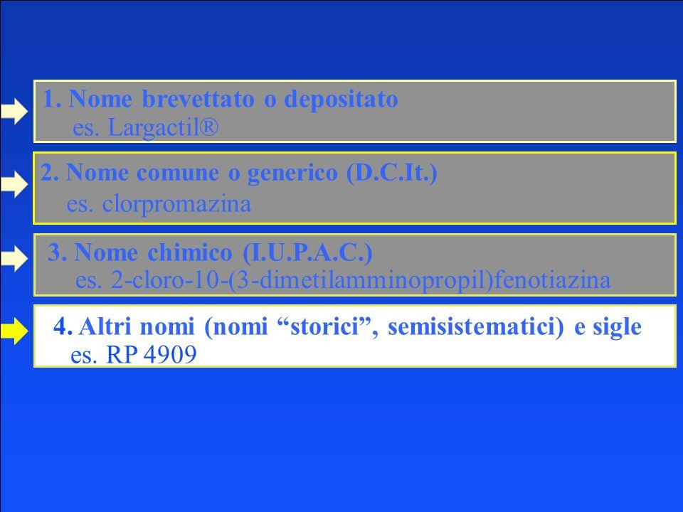 2007-2008 Chimica Farmaceutica e Tossicologica I G. Lentini - Nomenclatura 1. Nome brevettato o depositato es. Largactil® 2. Nome comune o generico (D