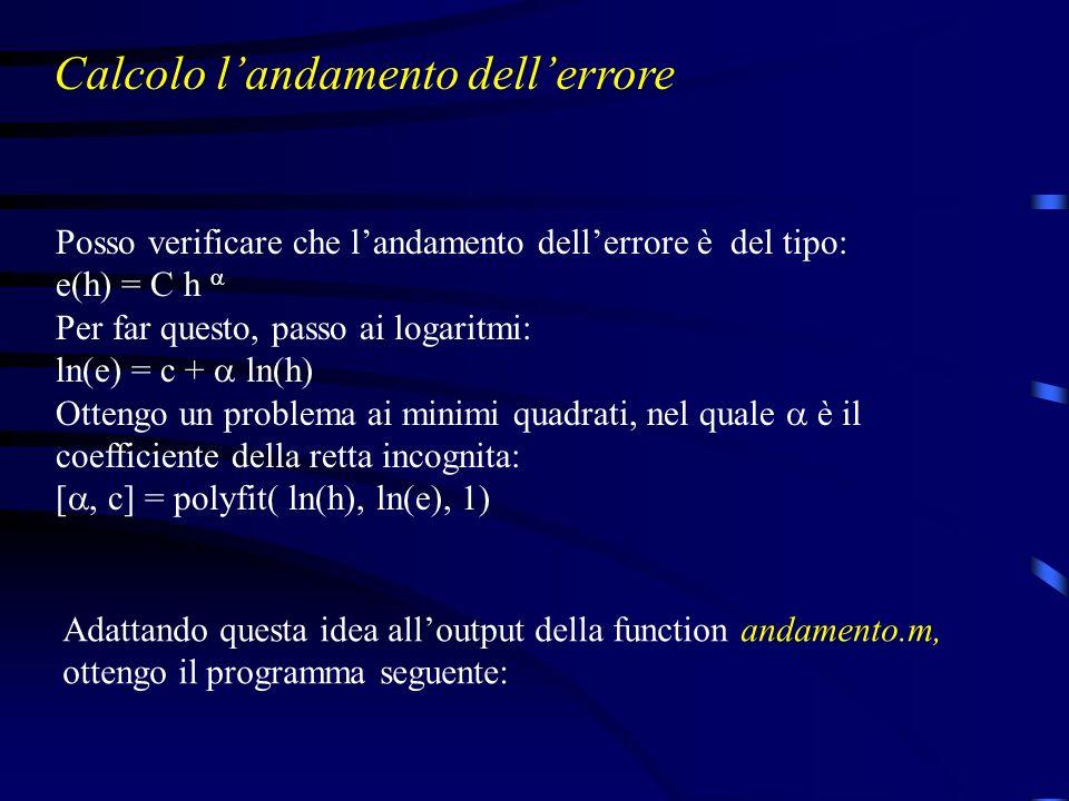 function [p,res]=min_quad(err) % [P,RES]=MIN_QUAD(ERR) calcola la pendenza (P) e il residuo % (RES) nella retta di regressione lineare per il problema % log(ERR) = C + P*log(H) % Parte con un valore iniziale H=1 (il valore iniziale non e importante): h(1)=1; k=length(err); for i = 2:k h(i) = h(i-1)/2; end x=log(h); fx=log(err); a=polyfit(x,fx,1); % Interpola con un polinomio di grado 1 p=a(1); retta=polyval(a,x); % Calcola i valori della retta di regressione in x res=norm(fx-retta); function min_quad