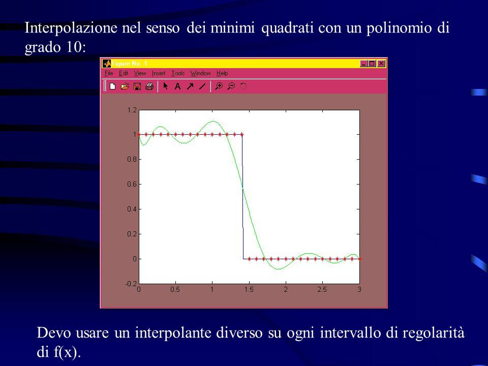 Interpolazione nel senso dei minimi quadrati con un polinomio di grado 10: Devo usare un interpolante diverso su ogni intervallo di regolarità di f(x)