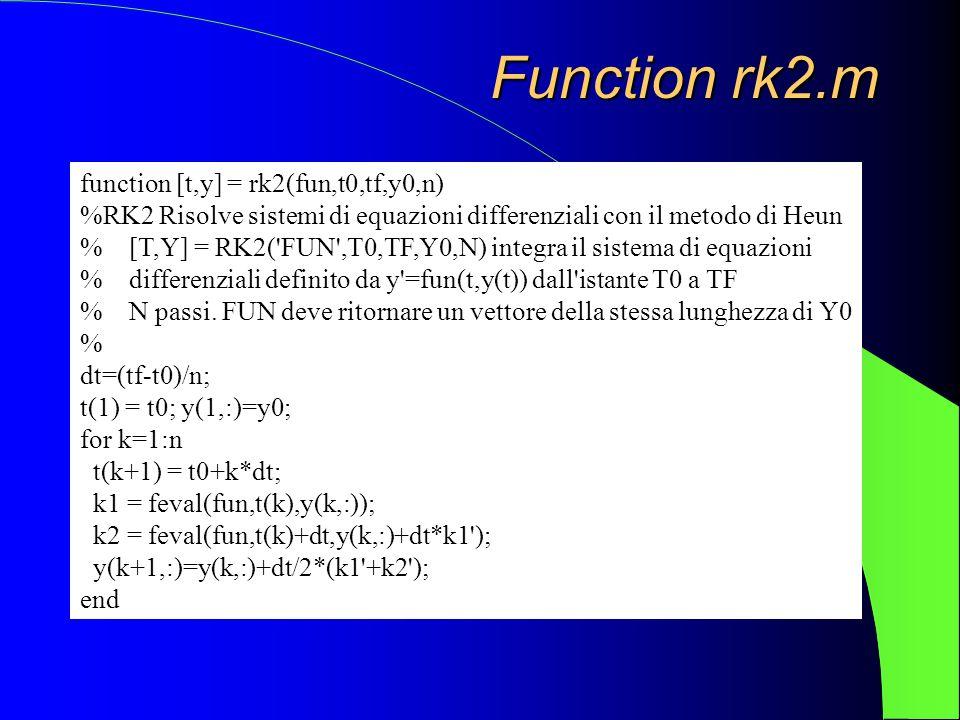 Function rk2.m function [t,y] = rk2(fun,t0,tf,y0,n) %RK2 Risolve sistemi di equazioni differenziali con il metodo di Heun % [T,Y] = RK2('FUN',T0,TF,Y0