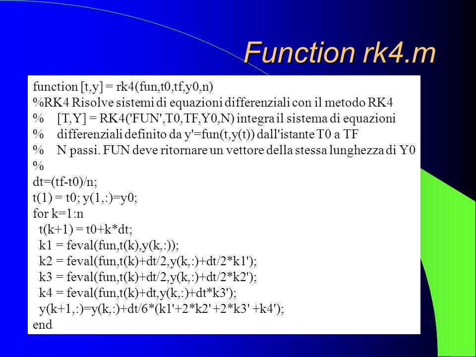 Function rk4.m function [t,y] = rk4(fun,t0,tf,y0,n) %RK4 Risolve sistemi di equazioni differenziali con il metodo RK4 % [T,Y] = RK4('FUN',T0,TF,Y0,N)