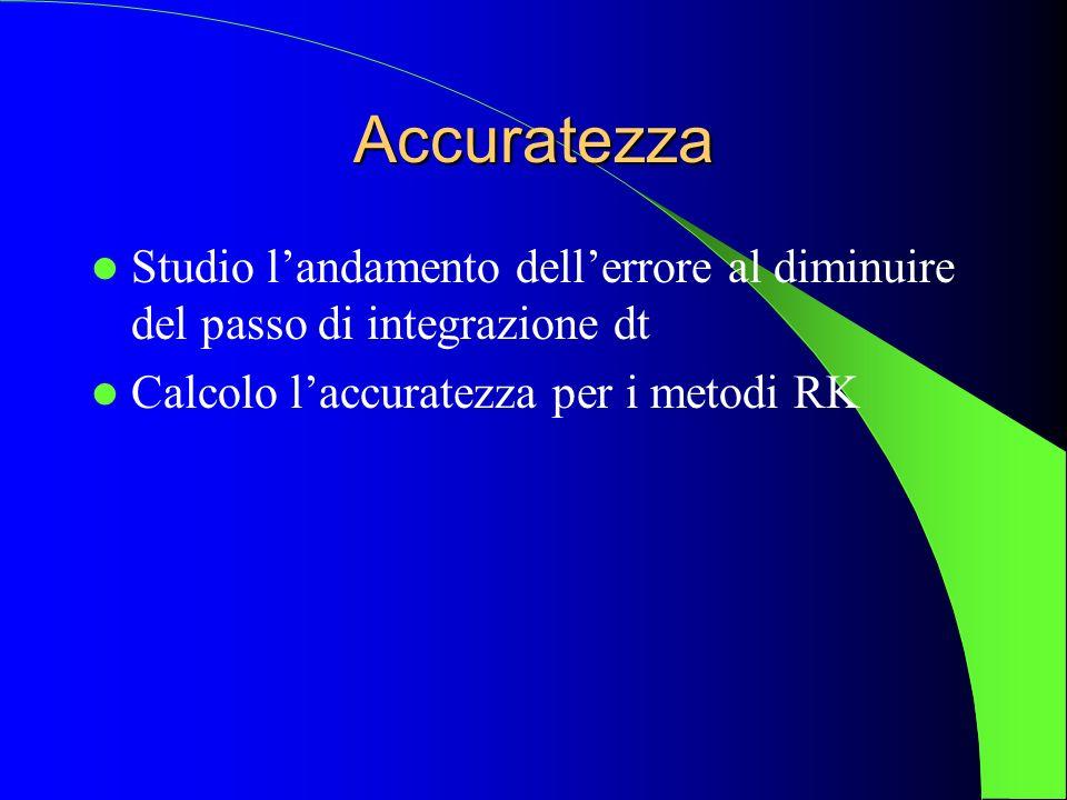 Accuratezza Studio landamento dellerrore al diminuire del passo di integrazione dt Calcolo laccuratezza per i metodi RK