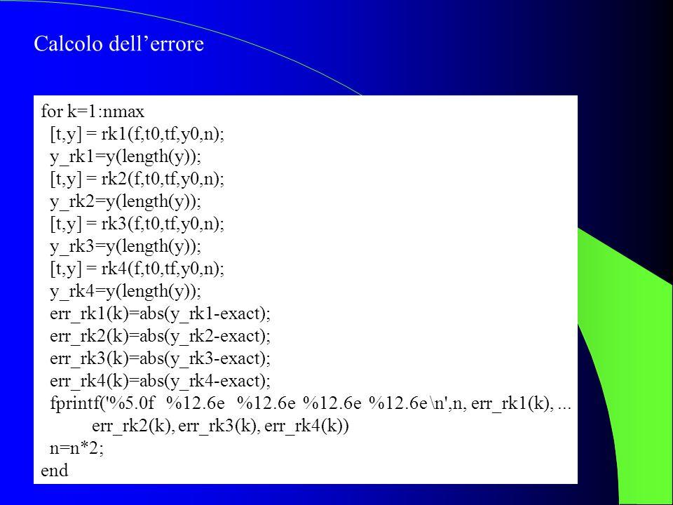 for k=1:nmax [t,y] = rk1(f,t0,tf,y0,n); y_rk1=y(length(y)); [t,y] = rk2(f,t0,tf,y0,n); y_rk2=y(length(y)); [t,y] = rk3(f,t0,tf,y0,n); y_rk3=y(length(y