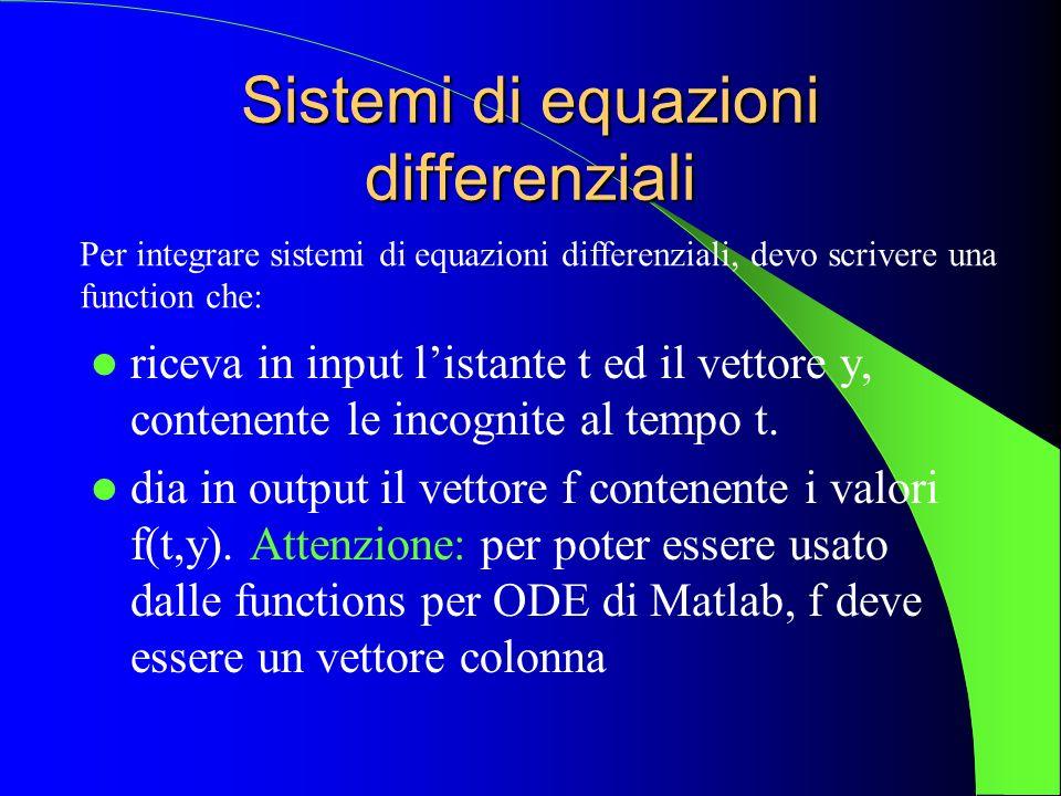 Sistemi di equazioni differenziali riceva in input listante t ed il vettore y, contenente le incognite al tempo t. dia in output il vettore f contenen