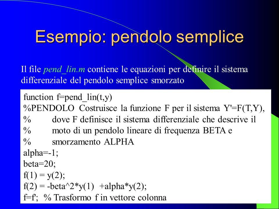 Esempio: pendolo semplice Il file pend_lin.m contiene le equazioni per definire il sistema differenziale del pendolo semplice smorzato function f=pend