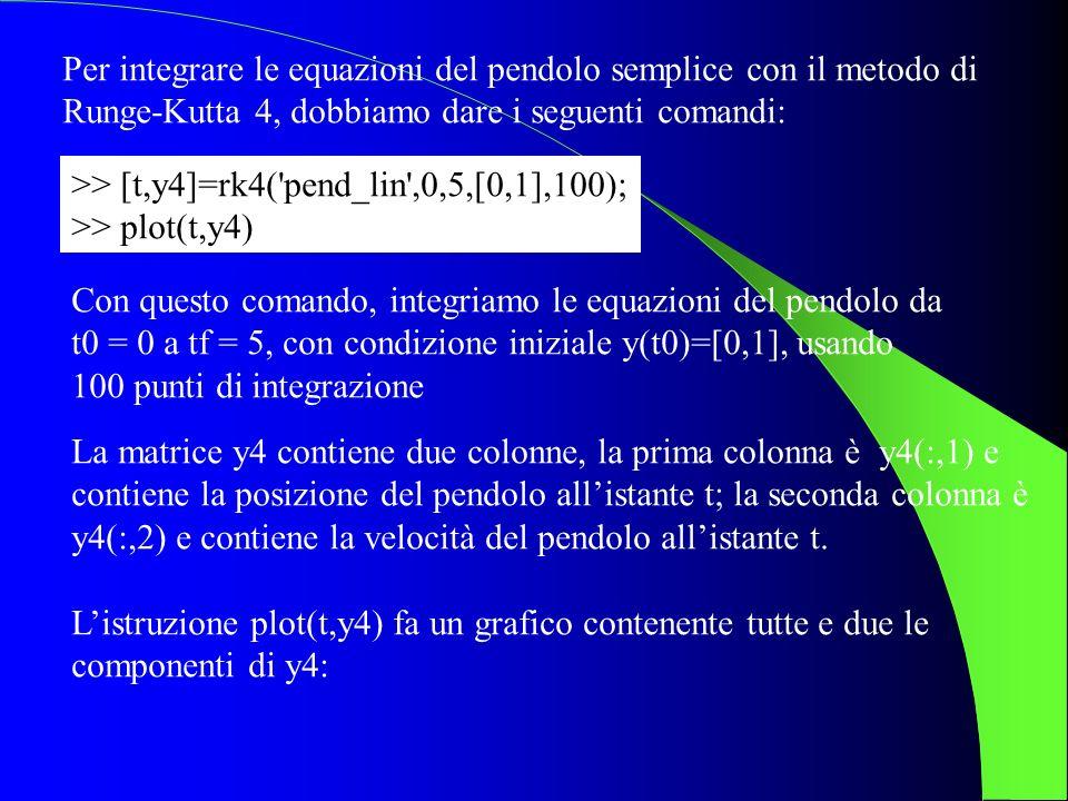 Per integrare le equazioni del pendolo semplice con il metodo di Runge-Kutta 4, dobbiamo dare i seguenti comandi: >> [t,y4]=rk4('pend_lin',0,5,[0,1],1