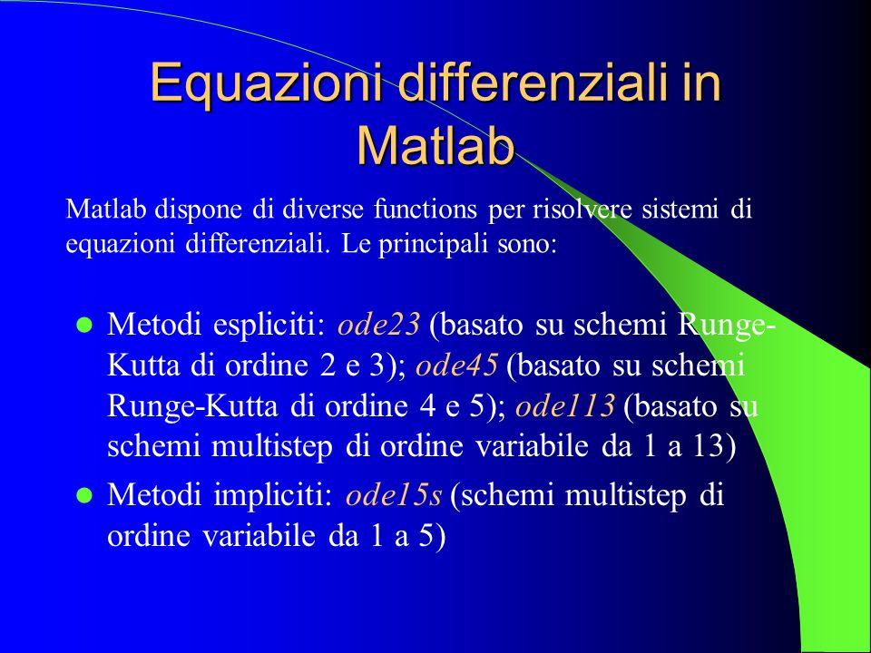 Equazioni differenziali in Matlab Metodi espliciti: ode23 (basato su schemi Runge- Kutta di ordine 2 e 3); ode45 (basato su schemi Runge-Kutta di ordi