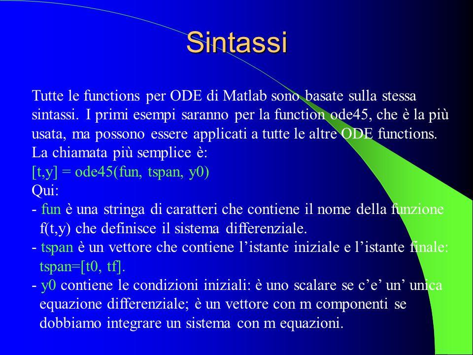 Sintassi Tutte le functions per ODE di Matlab sono basate sulla stessa sintassi. I primi esempi saranno per la function ode45, che è la più usata, ma