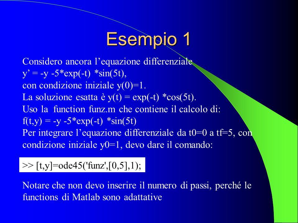 Esempio 1 Considero ancora lequazione differenziale y = -y -5*exp(-t) *sin(5t), con condizione iniziale y(0)=1. La soluzione esatta è y(t) = exp(-t) *