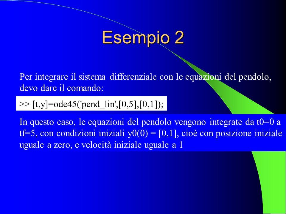 Esempio 2 Per integrare il sistema differenziale con le equazioni del pendolo, devo dare il comando: >> [t,y]=ode45('pend_lin',[0,5],[0,1]); In questo
