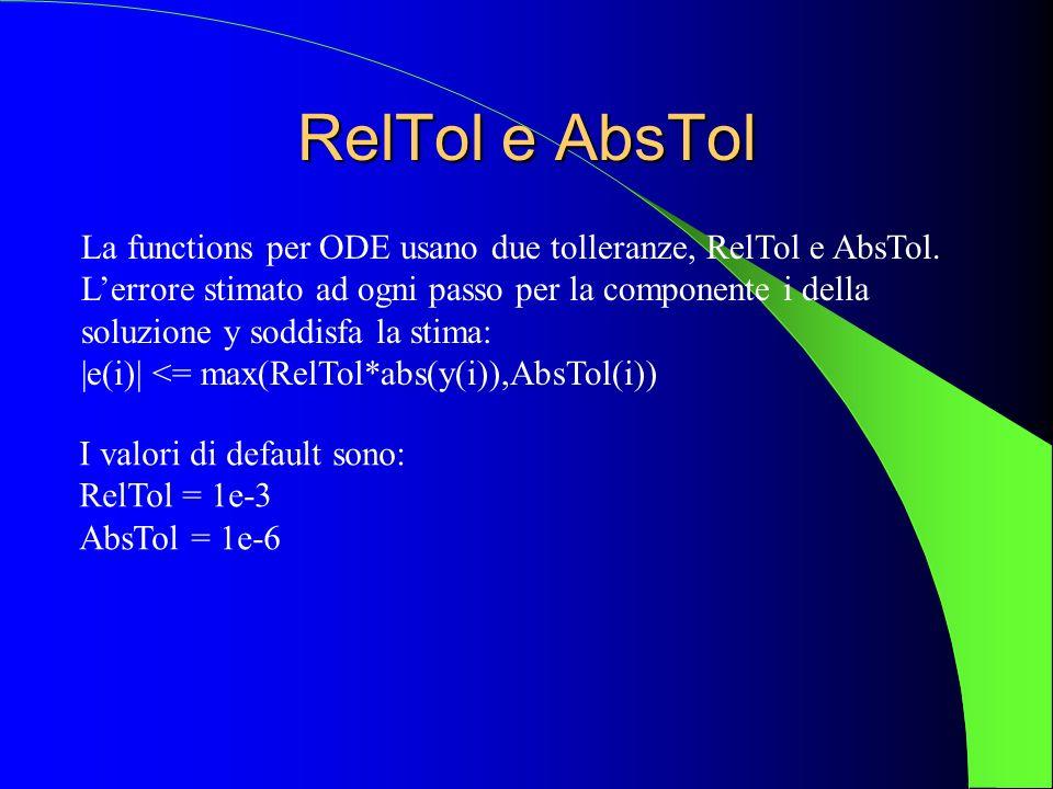 La functions per ODE usano due tolleranze, RelTol e AbsTol. Lerrore stimato ad ogni passo per la componente i della soluzione y soddisfa la stima: |e(
