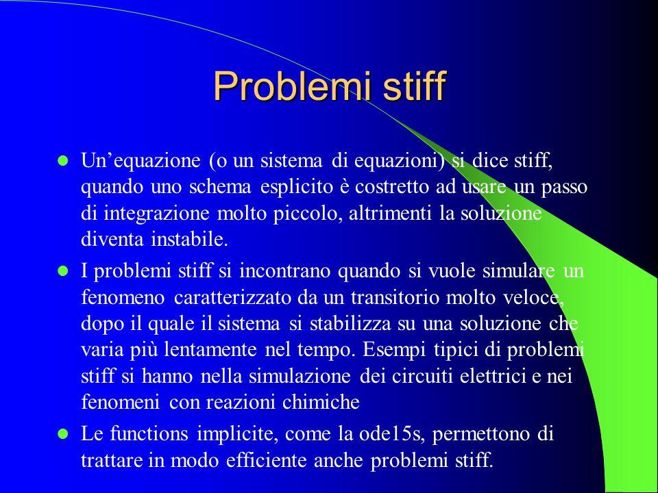 Problemi stiff Unequazione (o un sistema di equazioni) si dice stiff, quando uno schema esplicito è costretto ad usare un passo di integrazione molto