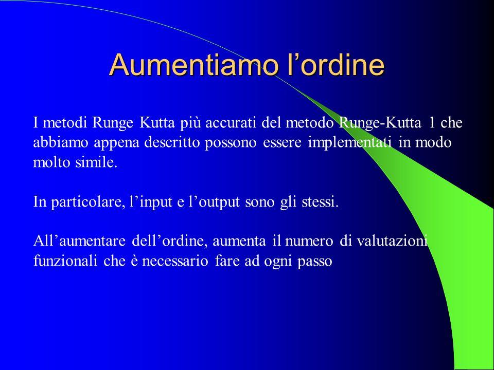 Aumentiamo lordine I metodi Runge Kutta più accurati del metodo Runge-Kutta 1 che abbiamo appena descritto possono essere implementati in modo molto s