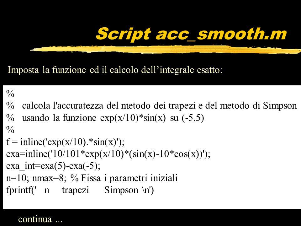 Script acc_smooth.m % % calcola l'accuratezza del metodo dei trapezi e del metodo di Simpson % usando la funzione exp(x/10)*sin(x) su (-5,5) % f = inl