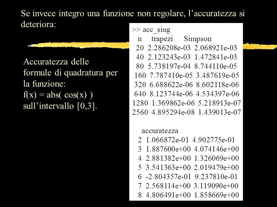 Se invece integro una funzione non regolare, laccuratezza si deteriora: >> acc_sing n trapezi Simpson 20 2.286208e-03 2.068921e-03 40 2.123243e-03 1.4