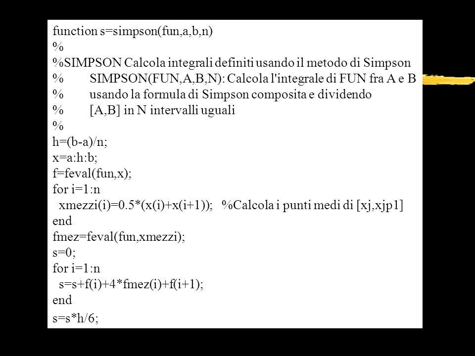Esempio Calcolo lintegrale fra 0 e di f(x) = sin(x) >> f=inline( sin(x) ); Questa volta i risultati sono molto più precisi >> format long >> simpson(f,0,pi,10) ans = 2.00000678444180 >> simpson(f,0,pi,20) ans = 2.00000042309318 >> simpson(f,0,pi,40) ans = 2.00000002642876
