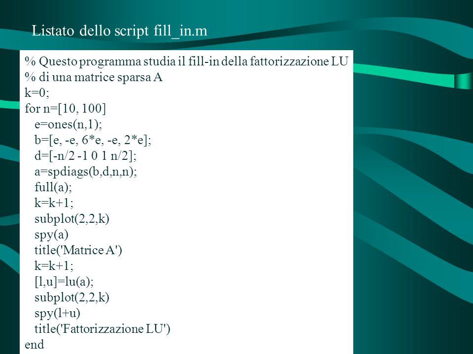 Listato dello script fill_in.m % Questo programma studia il fill-in della fattorizzazione LU % di una matrice sparsa A k=0; for n=[10, 100] e=ones(n,1); b=[e, -e, 6*e, -e, 2*e]; d=[-n/2 -1 0 1 n/2]; a=spdiags(b,d,n,n); full(a); k=k+1; subplot(2,2,k) spy(a) title( Matrice A ) k=k+1; [l,u]=lu(a); subplot(2,2,k) spy(l+u) title( Fattorizzazione LU ) end