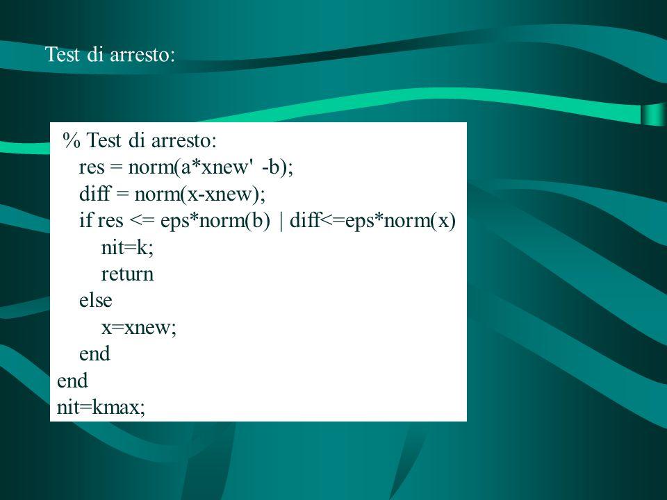 % Test di arresto: res = norm(a*xnew -b); diff = norm(x-xnew); if res <= eps*norm(b) | diff<=eps*norm(x) nit=k; return else x=xnew; end nit=kmax; Test di arresto: