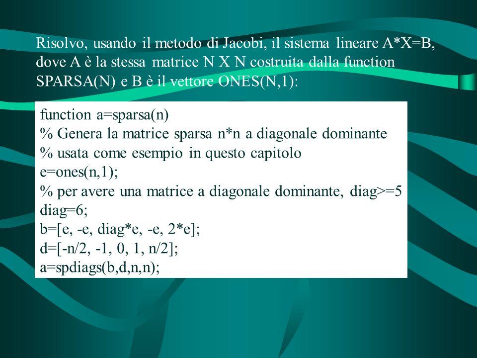 Risolvo, usando il metodo di Jacobi, il sistema lineare A*X=B, dove A è la stessa matrice N X N costruita dalla function SPARSA(N) e B è il vettore ONES(N,1): function a=sparsa(n) % Genera la matrice sparsa n*n a diagonale dominante % usata come esempio in questo capitolo e=ones(n,1); % per avere una matrice a diagonale dominante, diag>=5 diag=6; b=[e, -e, diag*e, -e, 2*e]; d=[-n/2, -1, 0, 1, n/2]; a=spdiags(b,d,n,n);