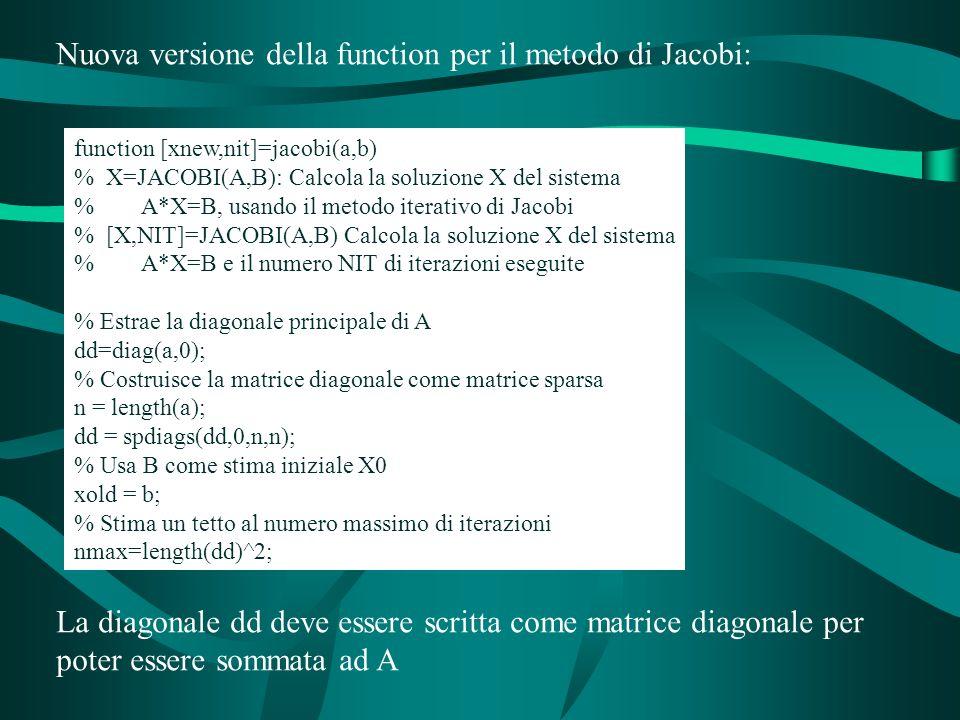 function [xnew,nit]=jacobi(a,b) % X=JACOBI(A,B): Calcola la soluzione X del sistema % A*X=B, usando il metodo iterativo di Jacobi % [X,NIT]=JACOBI(A,B) Calcola la soluzione X del sistema % A*X=B e il numero NIT di iterazioni eseguite % Estrae la diagonale principale di A dd=diag(a,0); % Costruisce la matrice diagonale come matrice sparsa n = length(a); dd = spdiags(dd,0,n,n); % Usa B come stima iniziale X0 xold = b; % Stima un tetto al numero massimo di iterazioni nmax=length(dd)^2; Nuova versione della function per il metodo di Jacobi: La diagonale dd deve essere scritta come matrice diagonale per poter essere sommata ad A