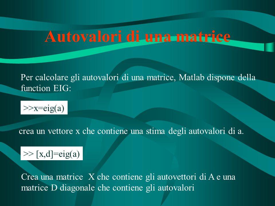 Autovalori di una matrice Per calcolare gli autovalori di una matrice, Matlab dispone della function EIG: crea un vettore x che contiene una stima degli autovalori di a.
