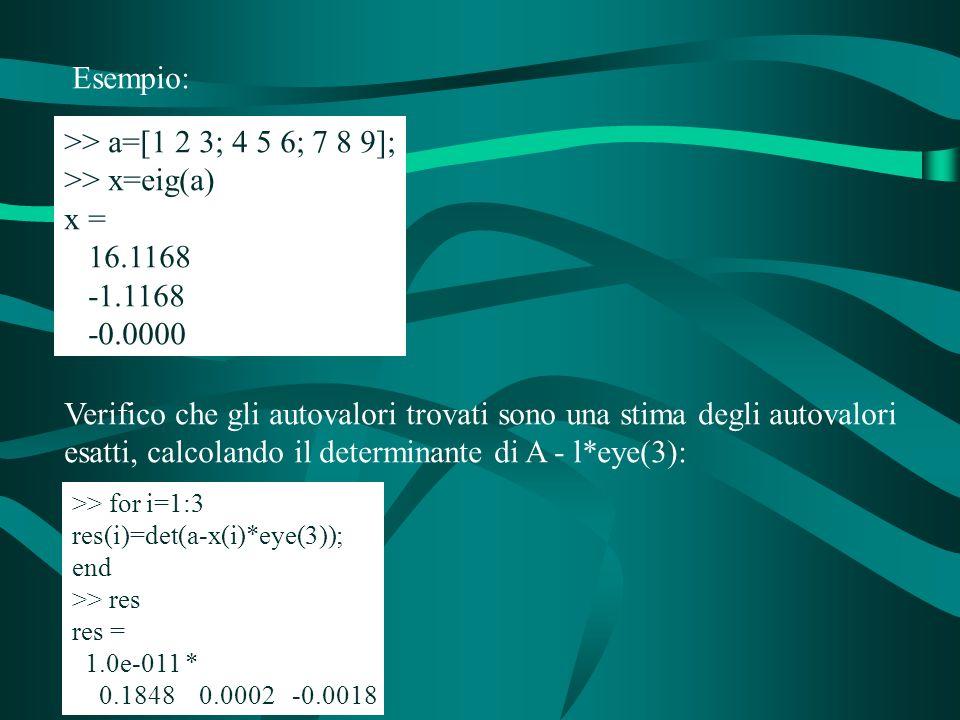 Esempio: >> a=[1 2 3; 4 5 6; 7 8 9]; >> x=eig(a) x = 16.1168 -1.1168 -0.0000 Verifico che gli autovalori trovati sono una stima degli autovalori esatti, calcolando il determinante di A - l*eye(3): >> for i=1:3 res(i)=det(a-x(i)*eye(3)); end >> res res = 1.0e-011 * 0.1848 0.0002 -0.0018
