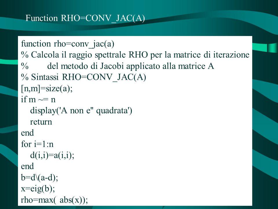 Function RHO=CONV_JAC(A) function rho=conv_jac(a) % Calcola il raggio spettrale RHO per la matrice di iterazione % del metodo di Jacobi applicato alla matrice A % Sintassi RHO=CONV_JAC(A) [n,m]=size(a); if m ~= n display( A non e quadrata ) return end for i=1:n d(i,i)=a(i,i); end b=d\(a-d); x=eig(b); rho=max( abs(x));