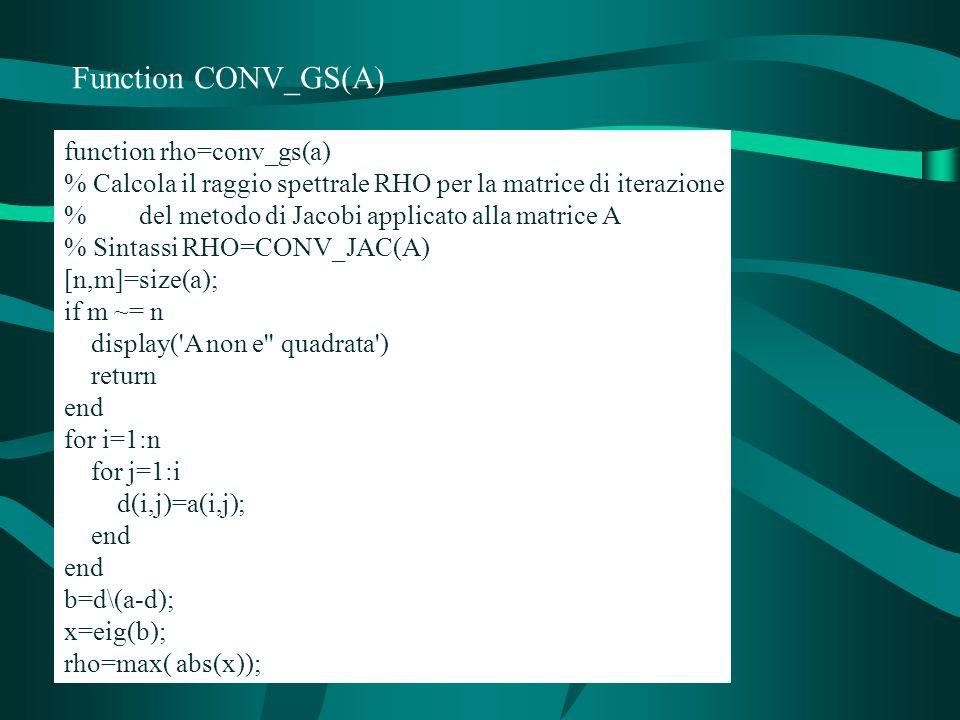 Function CONV_GS(A) function rho=conv_gs(a) % Calcola il raggio spettrale RHO per la matrice di iterazione % del metodo di Jacobi applicato alla matrice A % Sintassi RHO=CONV_JAC(A) [n,m]=size(a); if m ~= n display( A non e quadrata ) return end for i=1:n for j=1:i d(i,j)=a(i,j); end b=d\(a-d); x=eig(b); rho=max( abs(x));