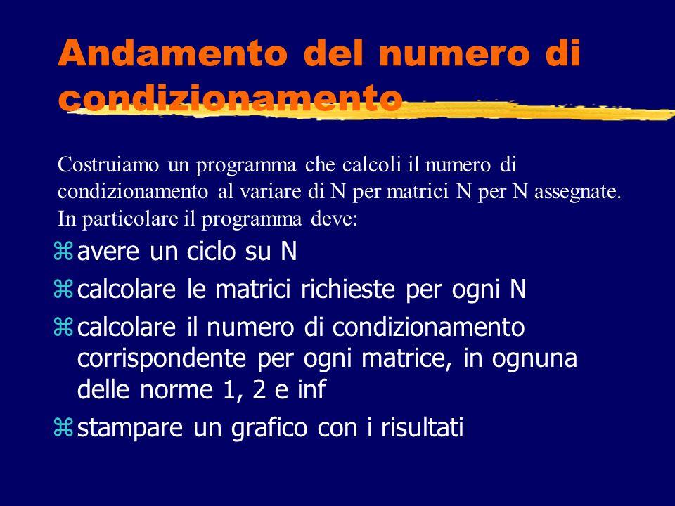 Effetto del numero di condizionamento zVariazione del residuo per matrici mal condizionate zEffetto del condizionamento sulla precisione della soluzione numerica zStima del rango