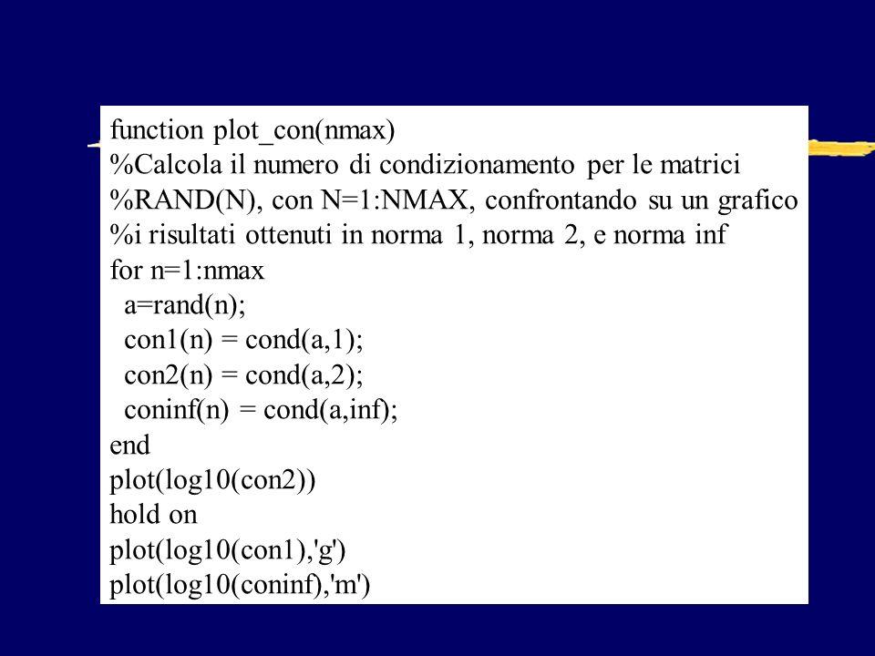 Variazione del residuo per matrici mal condizionate Scrivo un programma che calcoli, per n da 1 a 100: - a=hilb(n) - b=rand(n,1) - risolve il sistema a*x=b - calcola la norma del residuo a*x-b - calcola il condizionamento di a - stampa un grafico con il condizionamento ed il residuo in funzione di n Vorrei studiare come varia il residuo r = ||Ax-b||, in funzione del condizionamento della matrice A.