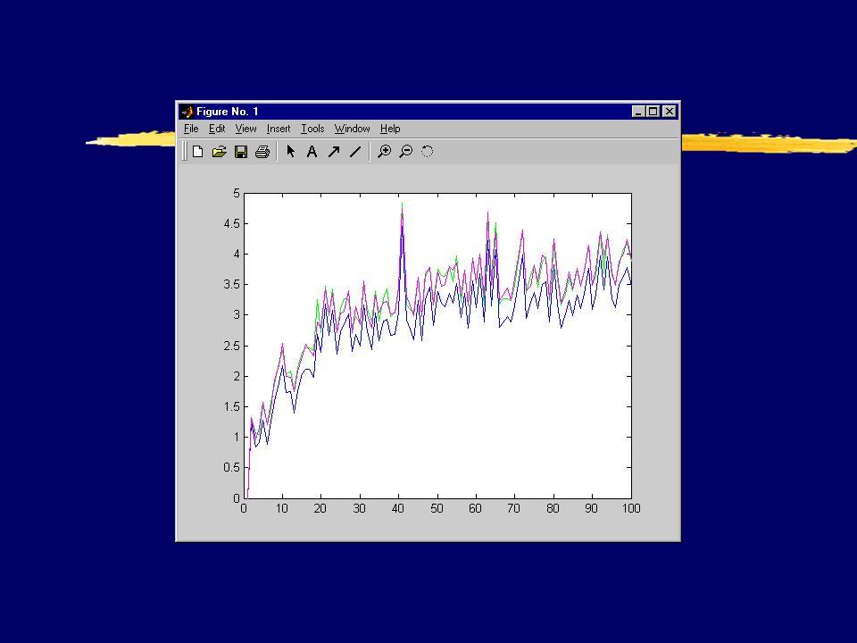 Risoluzione di sistemi lineari con Matlab 2 Nella versione 7, è stata inserita una nuova function per risolvere sistemi lineari con struttura particolare x=linsolve(a,b)