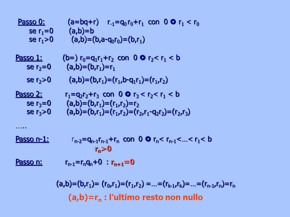Passo 0: (a=bq+r) r -1 =q 0 r 0 +r 1 con 0 r 1 0 (a,b)=(b,a-q 0 r 0 )=(b,r 1 ) Passo 2: r 1 =q 2 r 2 +r 3 con 0 r 3 0 (a,b)=(b,r 1 )=(r 1,r 2 )=(r 2,r