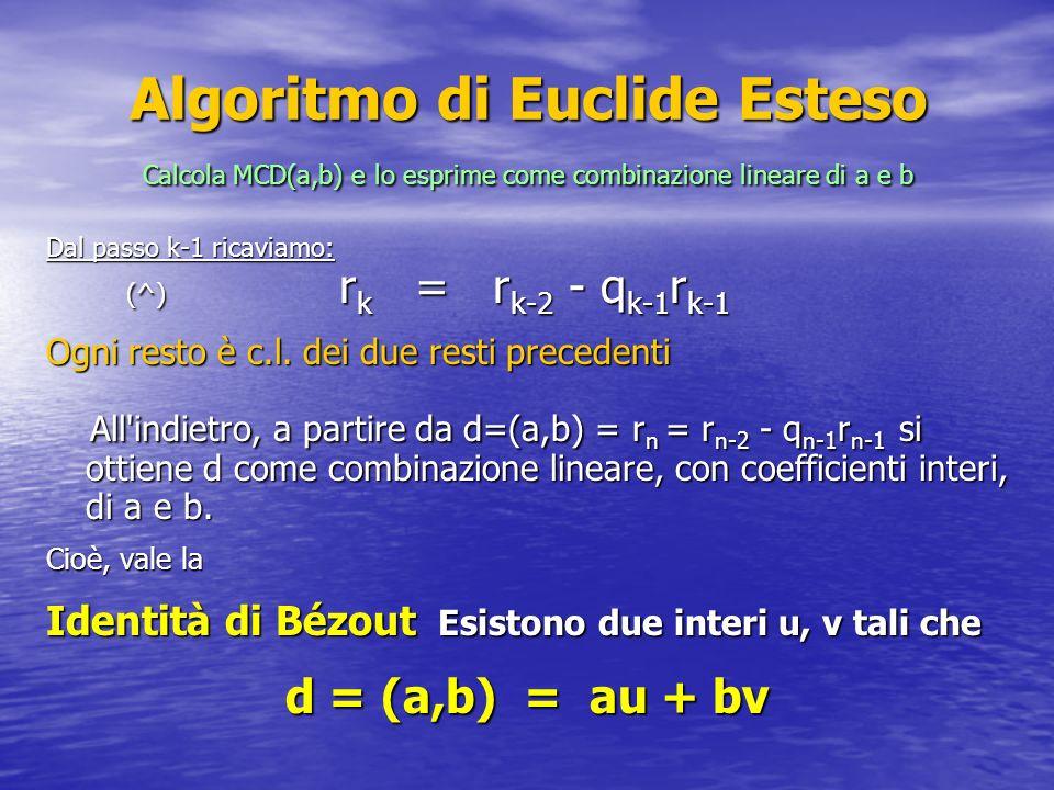 Algoritmo di Euclide Esteso Calcola MCD(a,b) e lo esprime come combinazione lineare di a e b Dal passo k-1 ricaviamo: (^) r k = r k-2 - q k-1 r k-1 Og