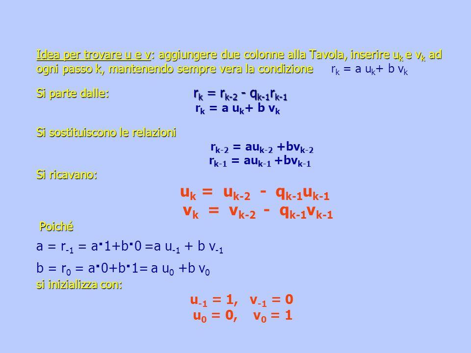Idea per trovare u e v: aggiungere due colonne alla Tavola, inserire u k e v k ad ogni passo k, mantenendo sempre vera la condizione Si parte dalle: r