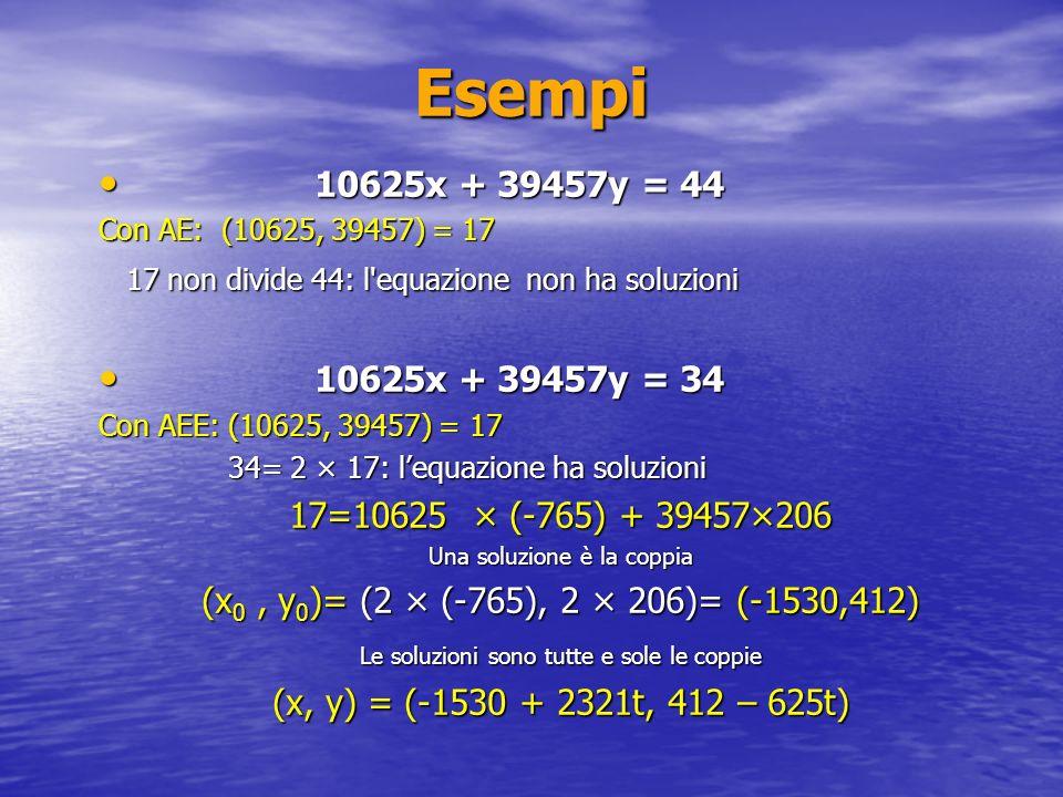 Esempi 10625x + 39457y = 44 10625x + 39457y = 44 Con AE: (10625, 39457) = 17 17 non divide 44: l'equazione non ha soluzioni 17 non divide 44: l'equazi