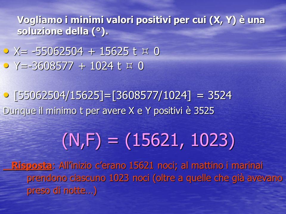 Vogliamo i minimi valori positivi per cui (X, Y) è una soluzione della (°). X= -55062504 + 15625 t 0 X= -55062504 + 15625 t 0 Y=-3608577 + 1024 t 0 Y=