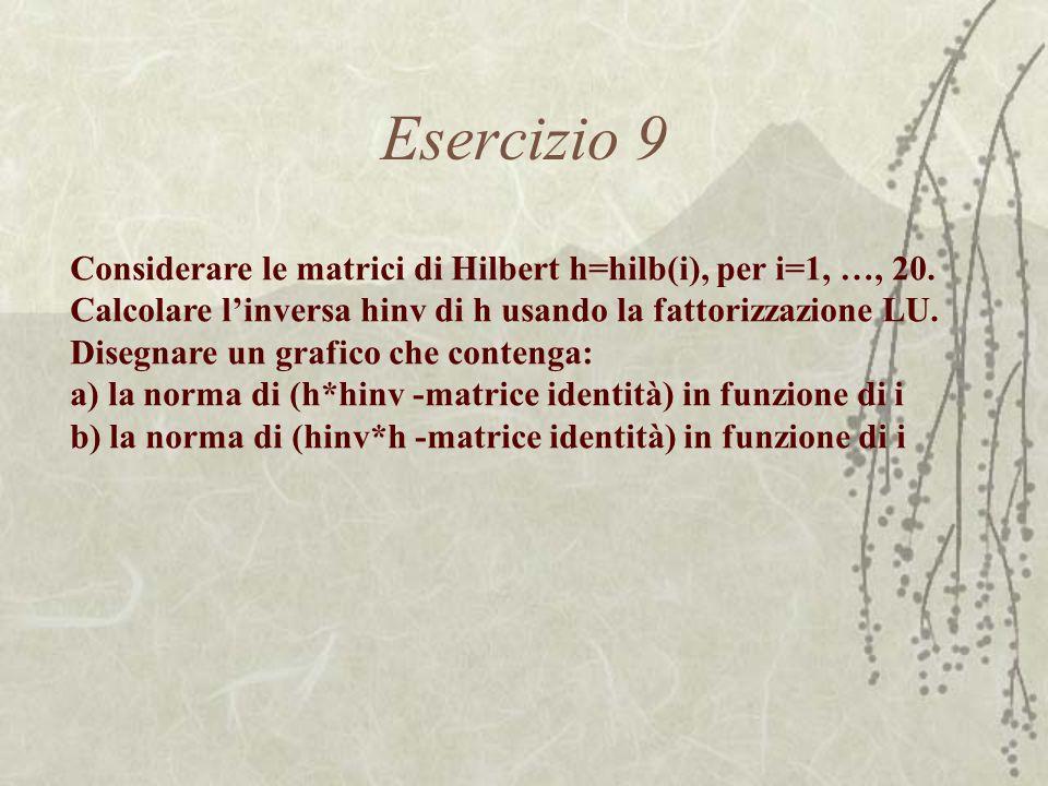 Esercizio 9 Considerare le matrici di Hilbert h=hilb(i), per i=1, …, 20. Calcolare linversa hinv di h usando la fattorizzazione LU. Disegnare un grafi