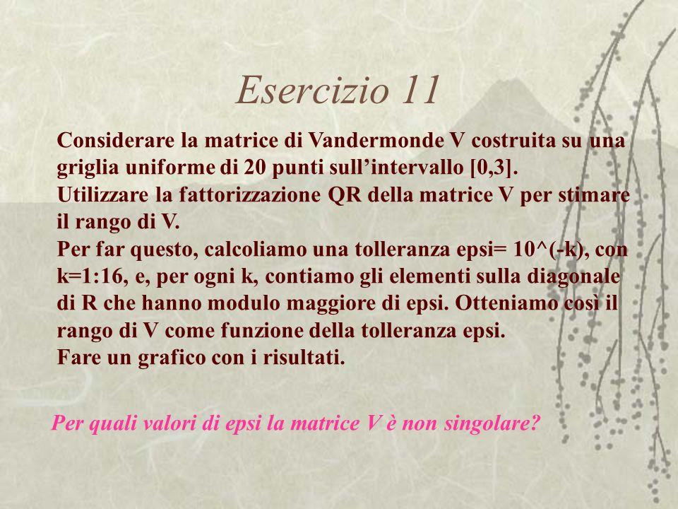 Esercizio 11 Considerare la matrice di Vandermonde V costruita su una griglia uniforme di 20 punti sullintervallo [0,3]. Utilizzare la fattorizzazione