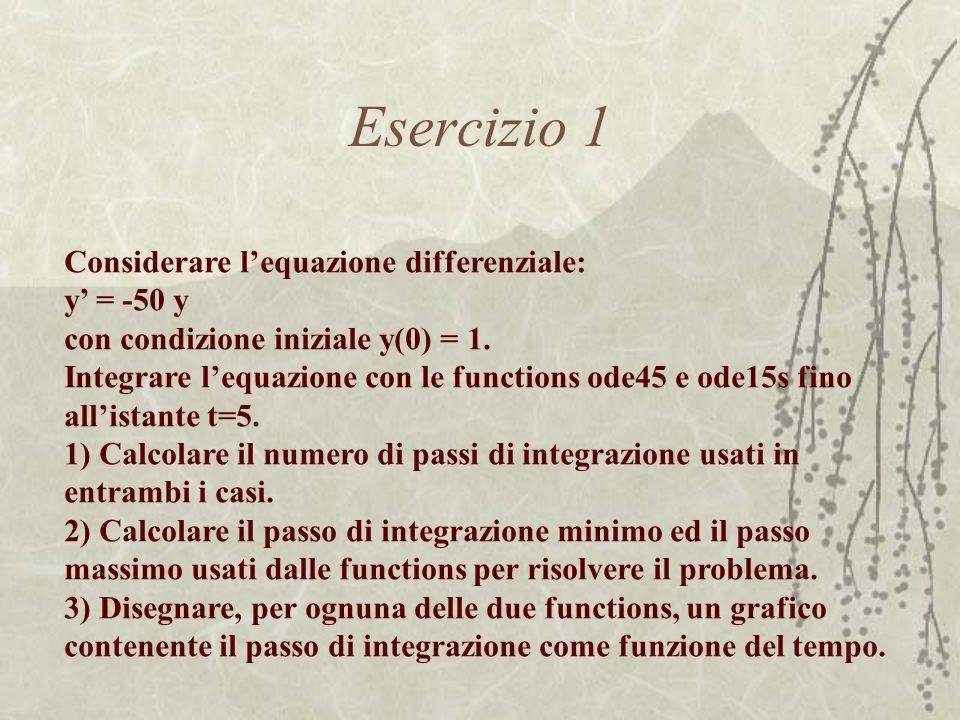 Esercizio 1 Considerare lequazione differenziale: y = -50 y con condizione iniziale y(0) = 1. Integrare lequazione con le functions ode45 e ode15s fin