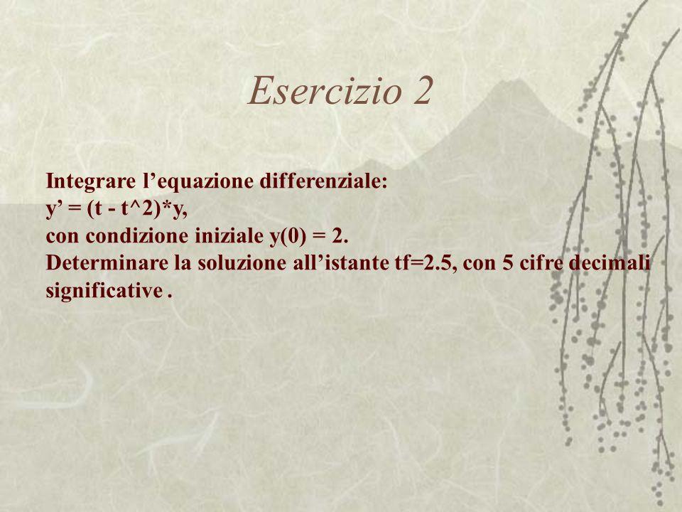Esercizio 2 Integrare lequazione differenziale: y = (t - t^2)*y, con condizione iniziale y(0) = 2. Determinare la soluzione allistante tf=2.5, con 5 c